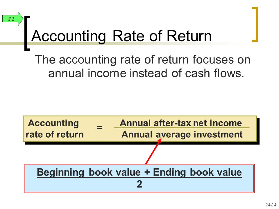 24-14 The accounting rate of return focuses on annual income instead of cash flows. Accounting Rate of Return Accounting Annual after-tax net income r