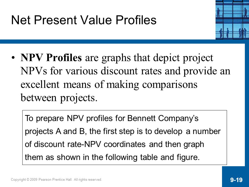 Copyright © 2009 Pearson Prentice Hall. All rights reserved. 9-19 To prepare NPV profiles for Bennett Company's projects A and B, the first step is to