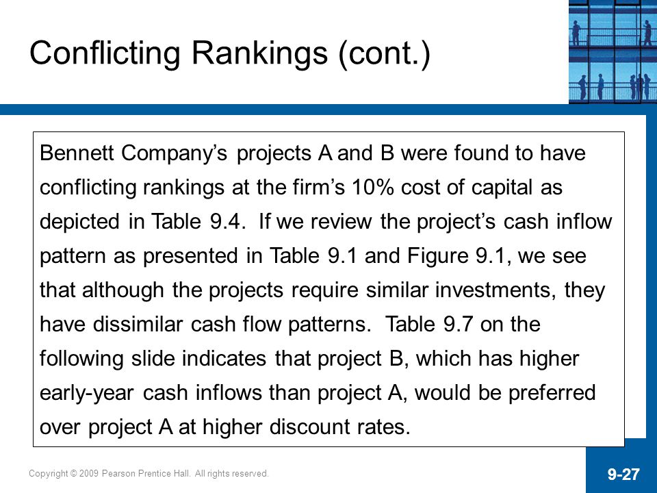 Copyright © 2009 Pearson Prentice Hall. All rights reserved. 9-27 Bennett Company's projects A and B were found to have conflicting rankings at the fi