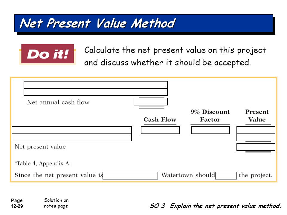 Page 12-30 Net Present Value Method Comprehensive Example SO 3 Explain the net present value method.