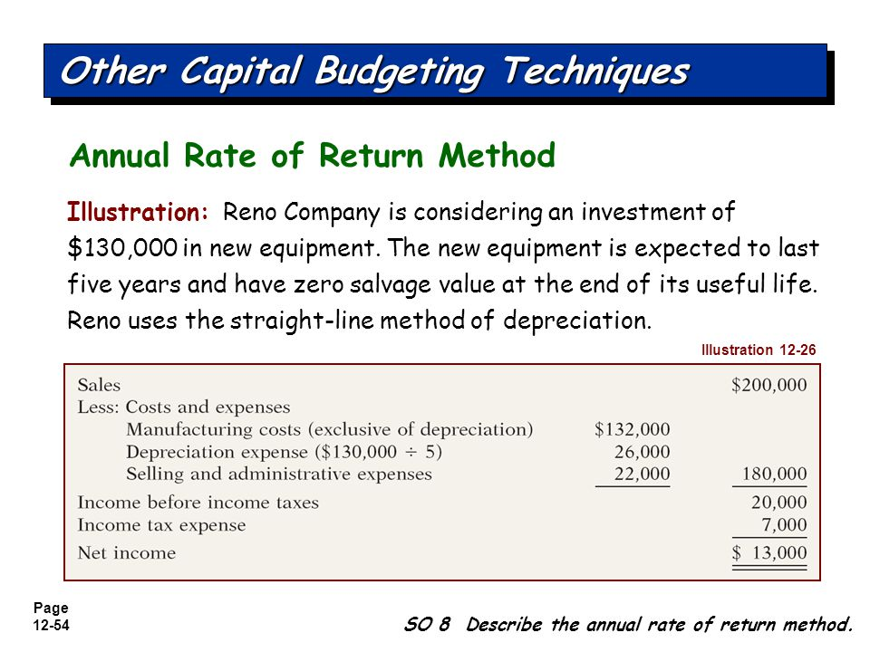Page 12-55 Expected annual rate of return Annual Rate of Return Method Other Capital Budgeting Techniques SO 8 Describe the annual rate of return method.