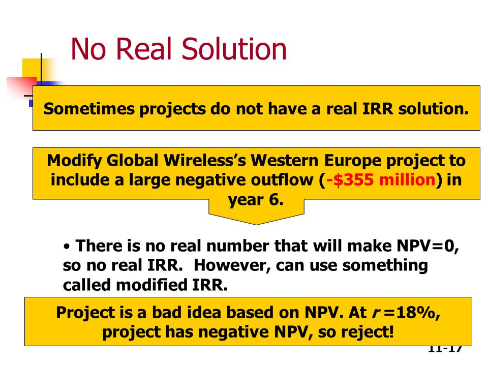 11-17 No Real Solution Sometimes projects do not have a real IRR solution.