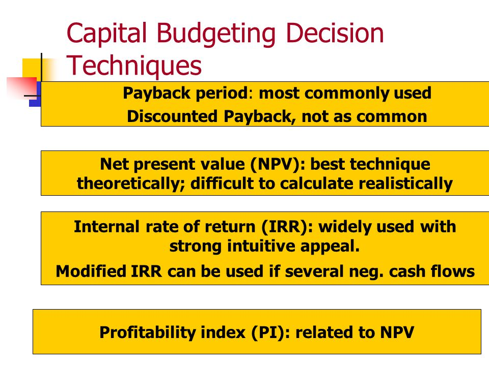 11-3 A Capital Budgeting Process Should: Account for the time value of money; Account for risk; Focus on cash flow; Rank competing projects appropriately, and Lead to investment decisions that maximize shareholders' wealth.