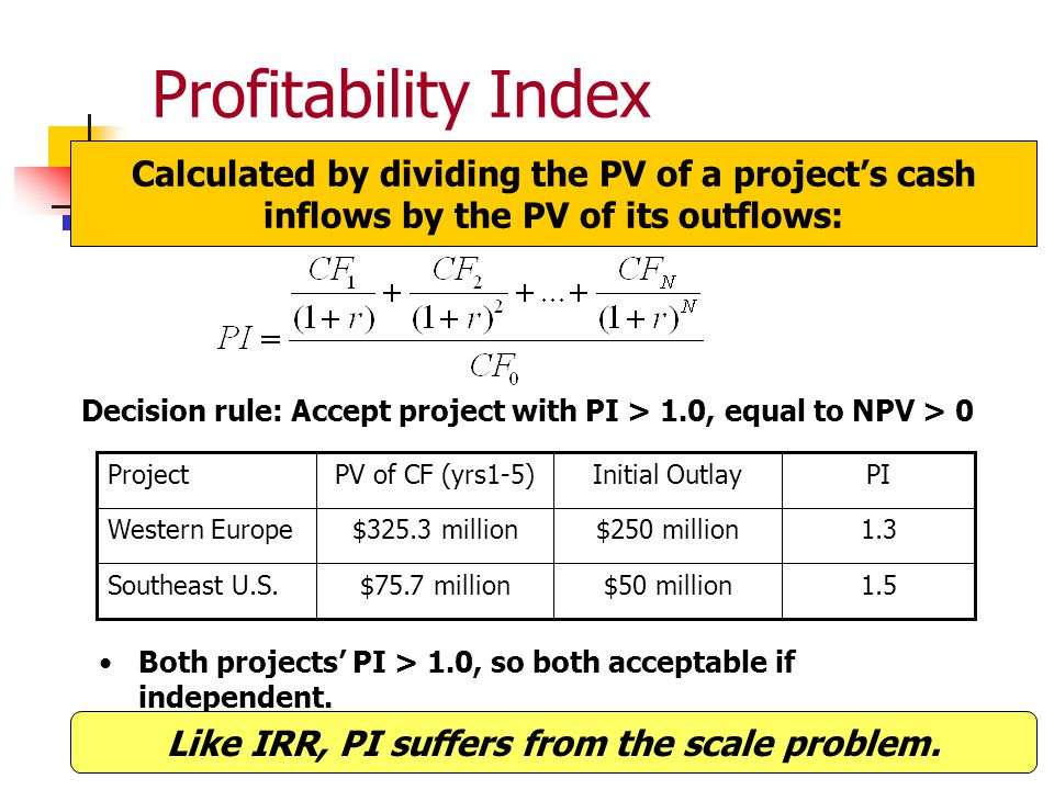 11-20 Profitability Index Decision rule: Accept project with PI > 1.0, equal to NPV > 0 Both projects' PI > 1.0, so both acceptable if independent.