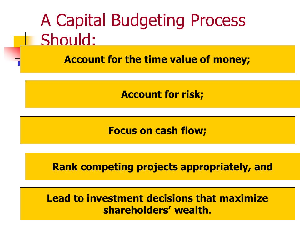 11-4 Payback Period The payback period is the amount of time required for the firm to recover its initial investment.