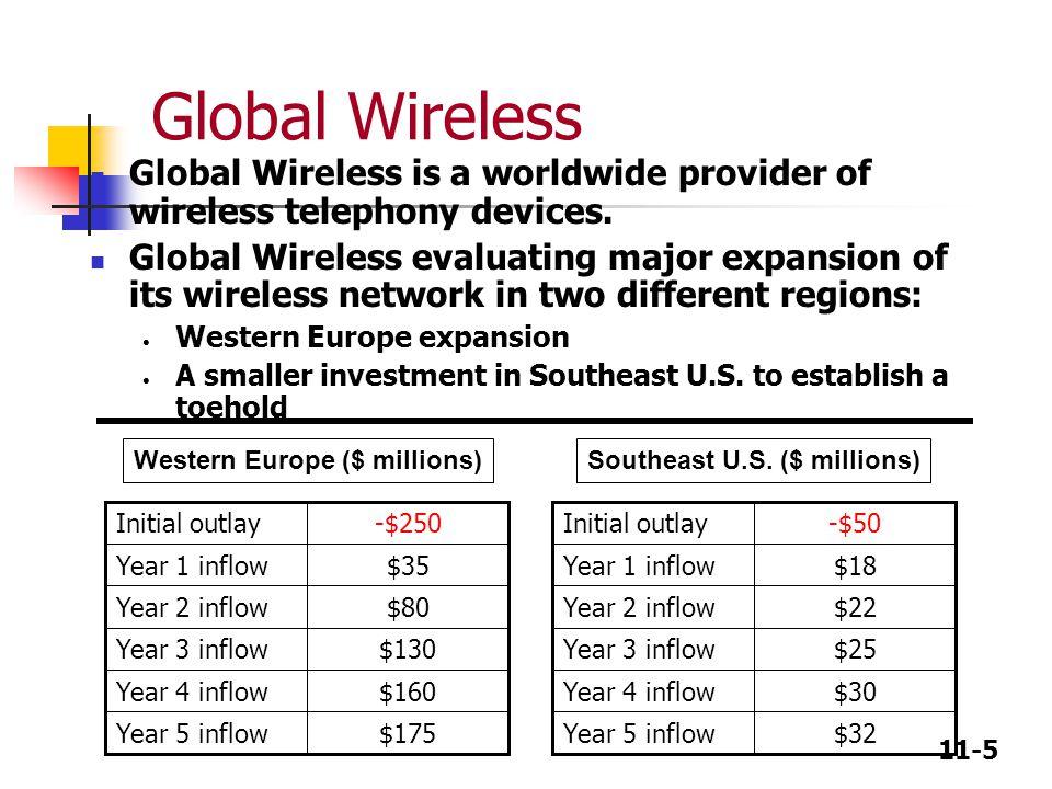 11-5 Global Wireless Global Wireless is a worldwide provider of wireless telephony devices.