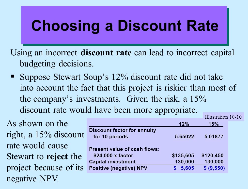 Choosing a Discount Rate Using an incorrect discount rate can lead to incorrect capital budgeting decisions.  Suppose Stewart Soup's 12% discount rat