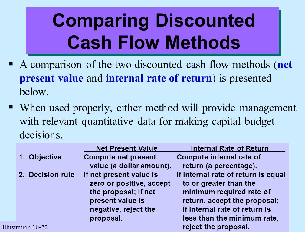 Comparing Discounted Cash Flow Methods  A comparison of the two discounted cash flow methods (net present value and internal rate of return) is prese
