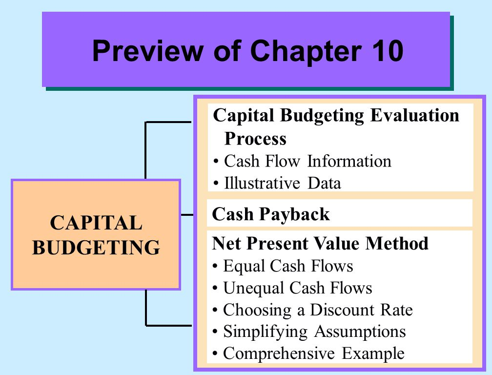 Cash Payback: Advantages and Disadvantages  The cash payback technique may be useful as an initial screening tool.