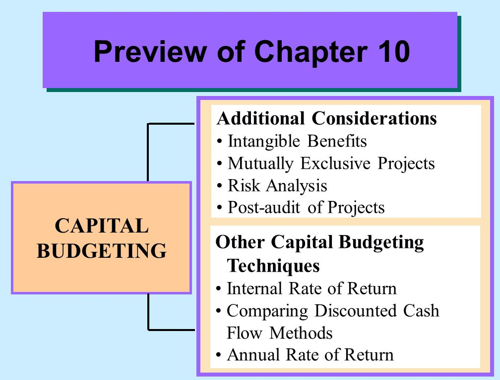 Preview of Chapter 10 Additional Considerations Intangible Benefits Mutually Exclusive Projects Risk Analysis Post-audit of Projects Other Capital Bud