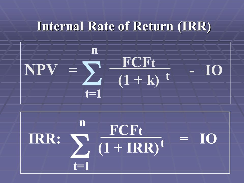 Internal Rate of Return (IRR) NPV = - IO FCF t (1 + k) t n t=1  n t=1  IRR: = IO FCF t (1 + IRR) t