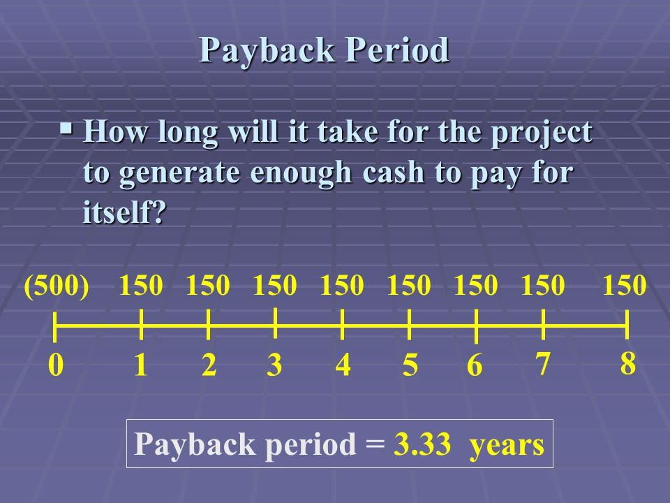  Is a 3.33 year payback period good. Is it acceptable.