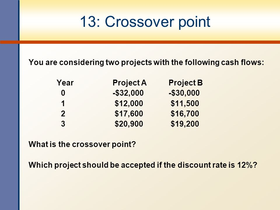 13: Crossover point You are considering two projects with the following cash flows: YearProject AProject B 0-$32,000-$30,000 1 $12,000 $11,500 2 $17,6