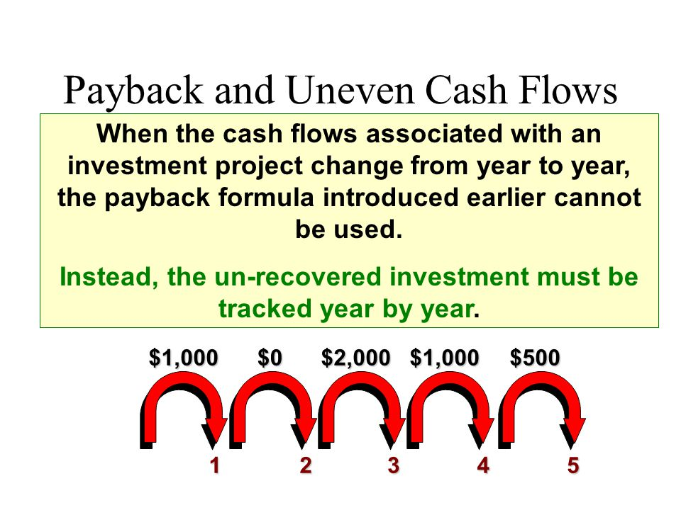 Payback and Uneven Cash Flows 12345$1,000$0$2,000$1,000$500 When the cash flows associated with an investment project change from year to year, the payback formula introduced earlier cannot be used.