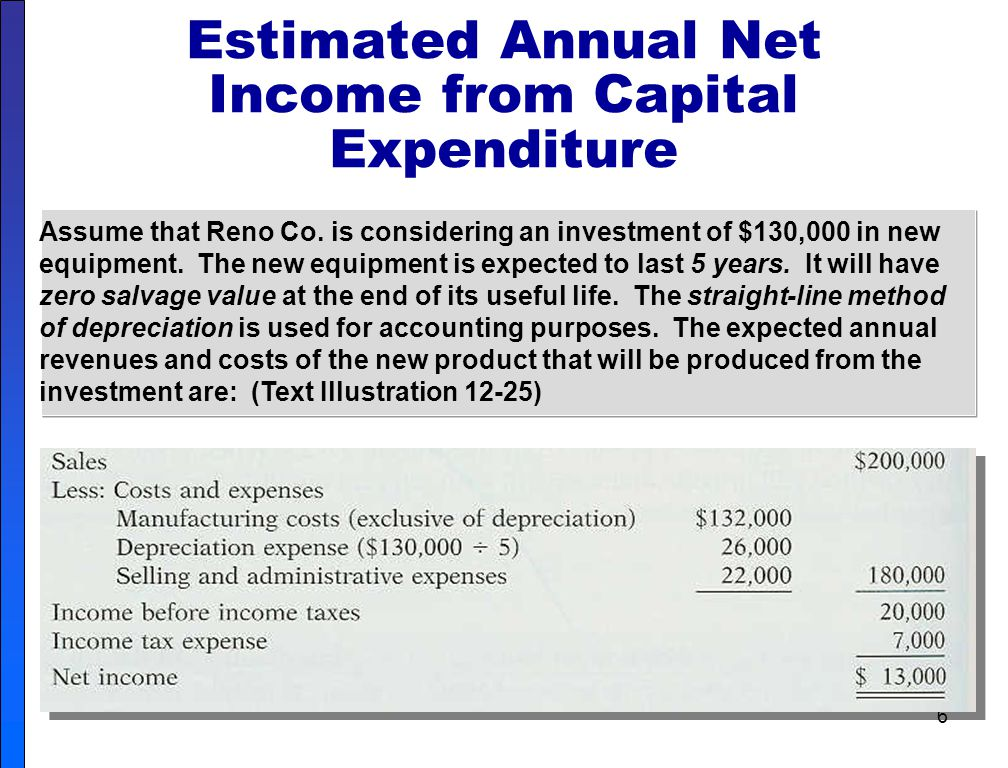 6 Estimated Annual Net Income from Capital Expenditure Assume that Reno Co.