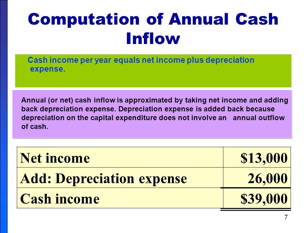 7 Computation of Annual Cash Inflow Cash income per year equals net income plus depreciation expense.