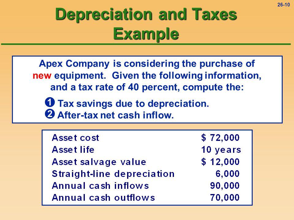 26-9 Depreciation and Taxes Depreciation itself is not a cash flow.