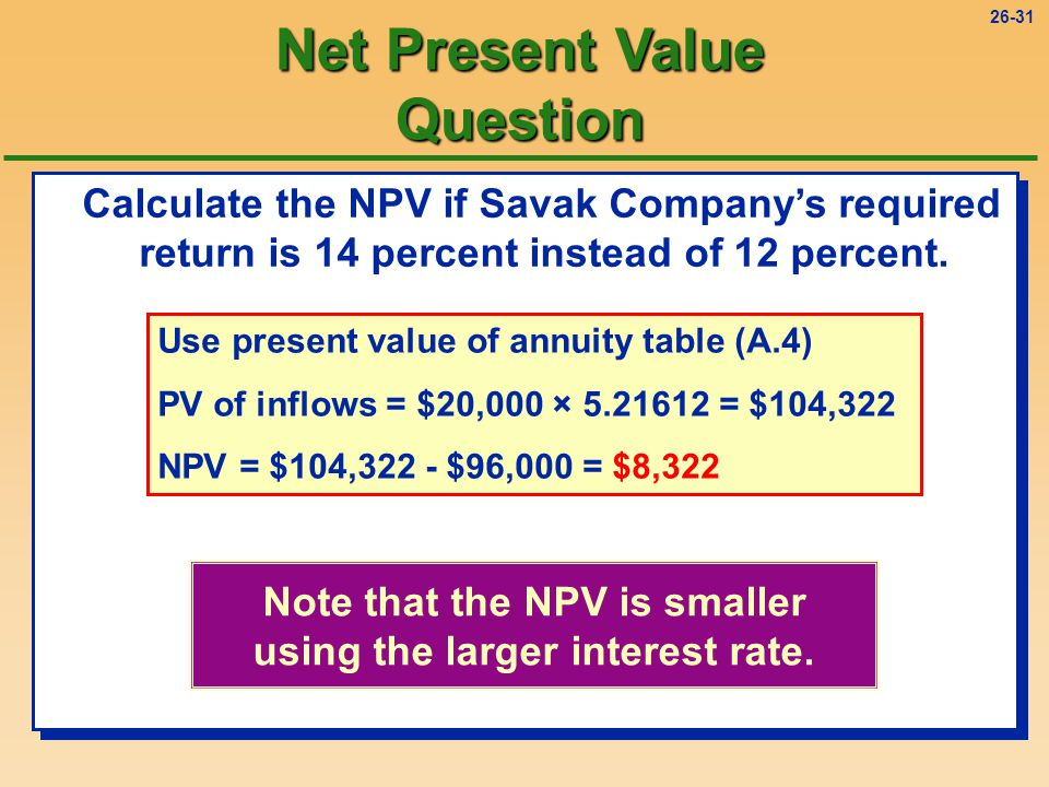 26-30 Calculate the NPV if Savak Company's required return is 14 percent instead of 12 percent.