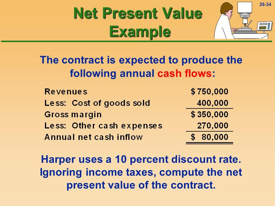 26-33 Net Present Value Example Harper Co.