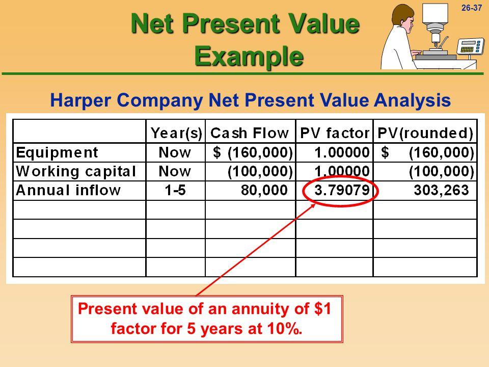 26-36 Harper Company Net Present Value Analysis Net Present Value Example