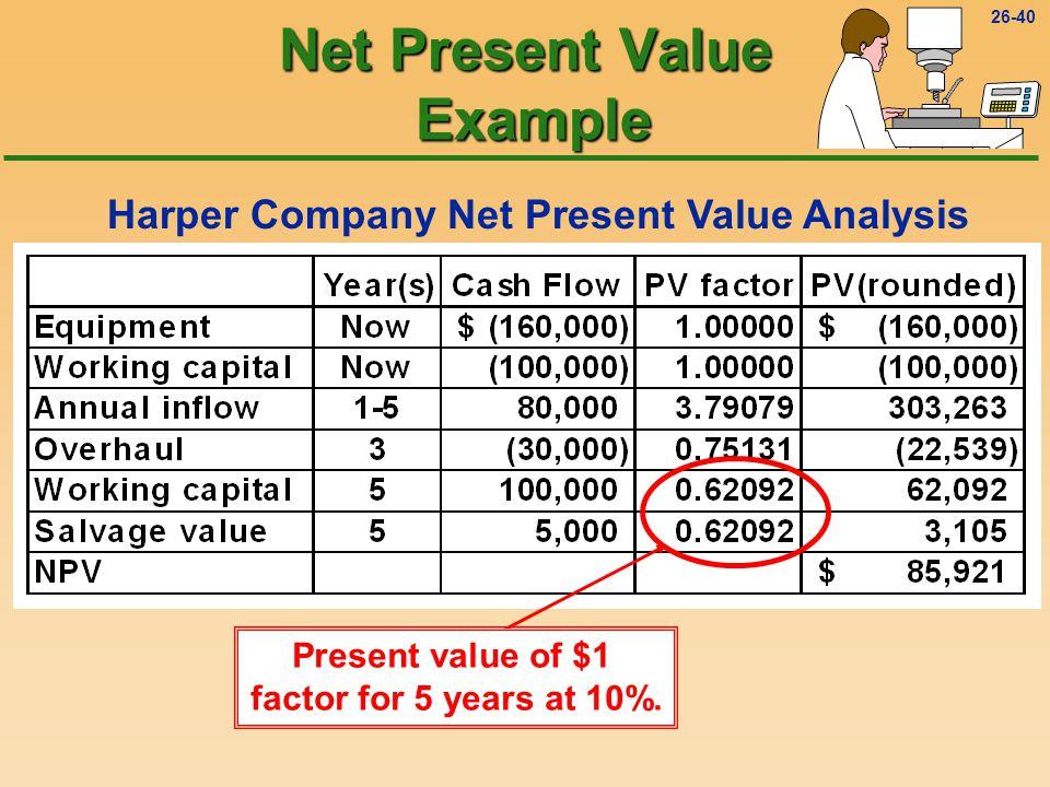 26-39 Harper Company Net Present Value Analysis Net Present Value Example Present value of $1 factor for 3 years at 10%.