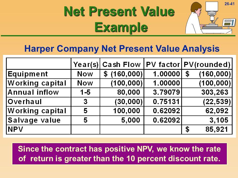 26-40 Harper Company Net Present Value Analysis Net Present Value Example Present value of $1 factor for 5 years at 10%.