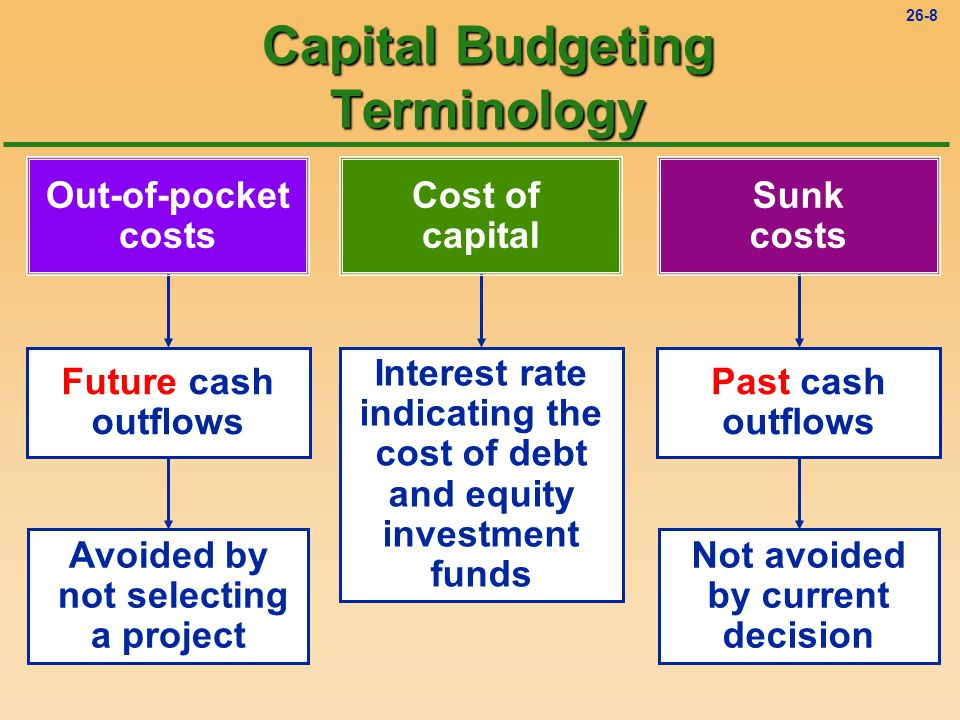 26-7 Capital Budgeting Cash Flow Analysis Typical Cash Inflows Reduced Operating Costs Released Working Capital Incremental Revenues Salvage Value.