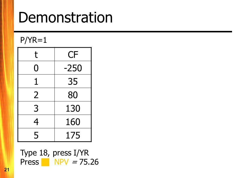 21 Demonstration tCF 0-250 135 280 3130 4160 5175 P/YR=1 Type 18, press I/YR Press  NPV = 75.26