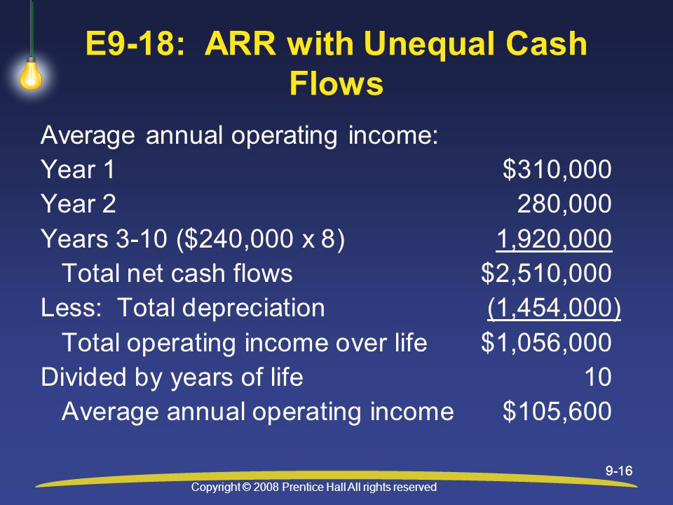 Copyright © 2008 Prentice Hall All rights reserved 9-16 E9-18: ARR with Unequal Cash Flows Average annual operating income: Year 1$310,000 Year 2280,000 Years 3-10 ($240,000 x 8)1,920,000 Total net cash flows $2,510,000 Less: Total depreciation(1,454,000) Total operating income over life$1,056,000 Divided by years of life10 Average annual operating income$105,600