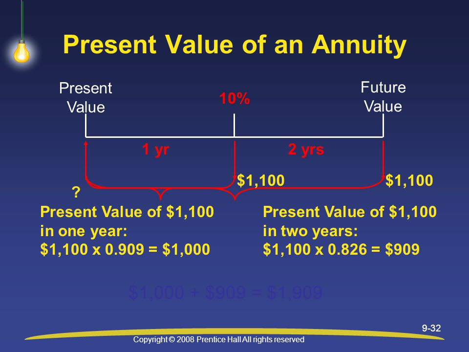 Copyright © 2008 Prentice Hall All rights reserved 9-32 Present Value of an Annuity 1 yr .