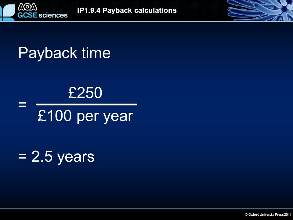 © Oxford University Press 2011 IP1.9.4 Payback calculations Payback time = = 2.5 years £250 £100 per year