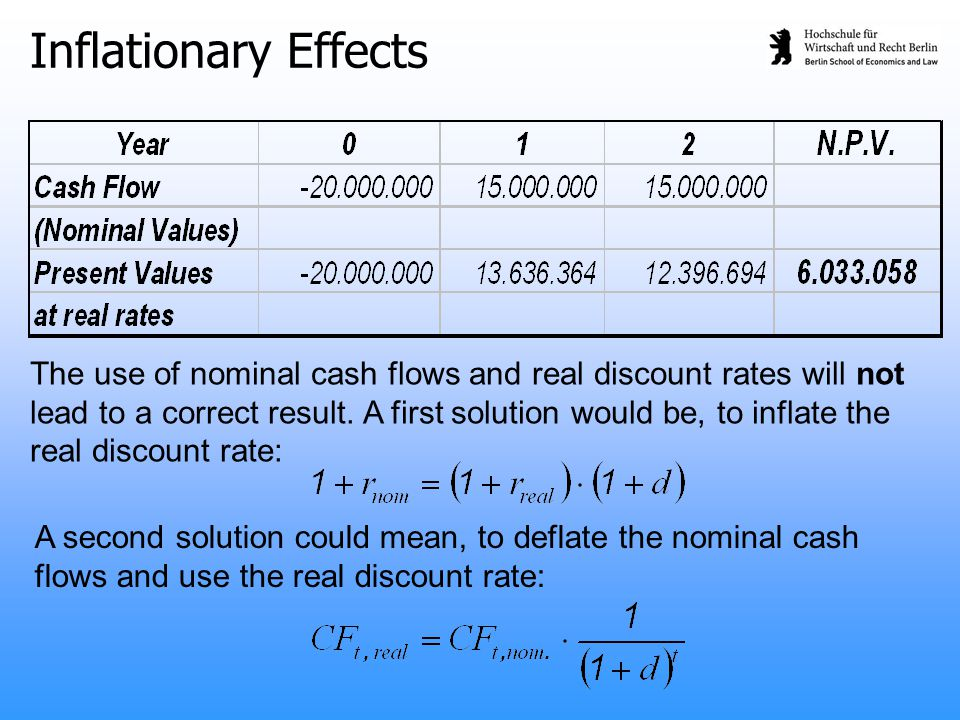 The use of nominal cash flows and real discount rates will not lead to a correct result. A first solution would be, to inflate the real discount rate: