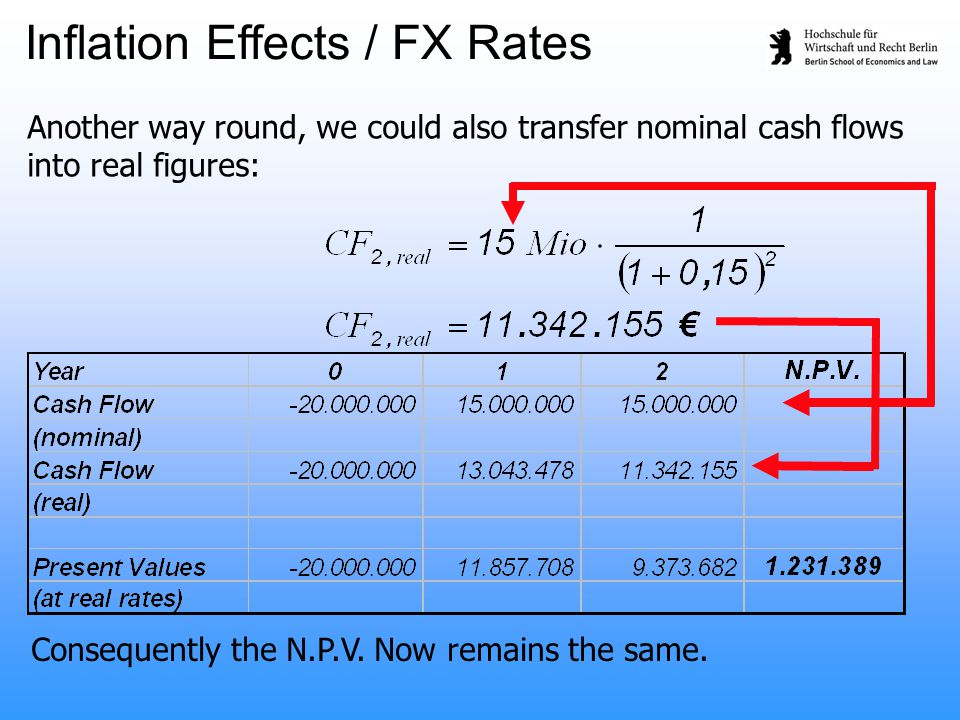 Another way round, we could also transfer nominal cash flows into real figures: Consequently the N.P.V. Now remains the same. Inflation Effects / FX R