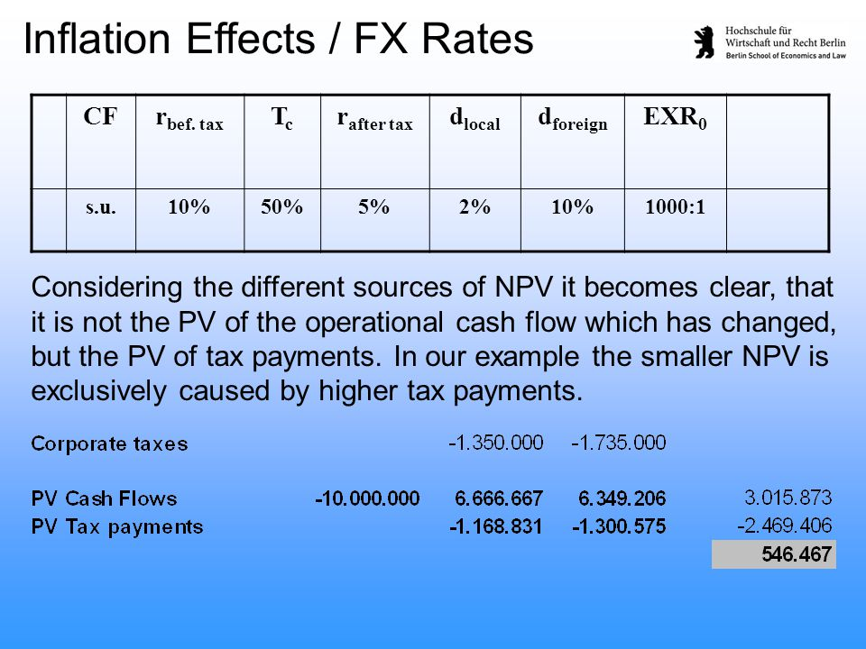 Considering the different sources of NPV it becomes clear, that it is not the PV of the operational cash flow which has changed, but the PV of tax pay