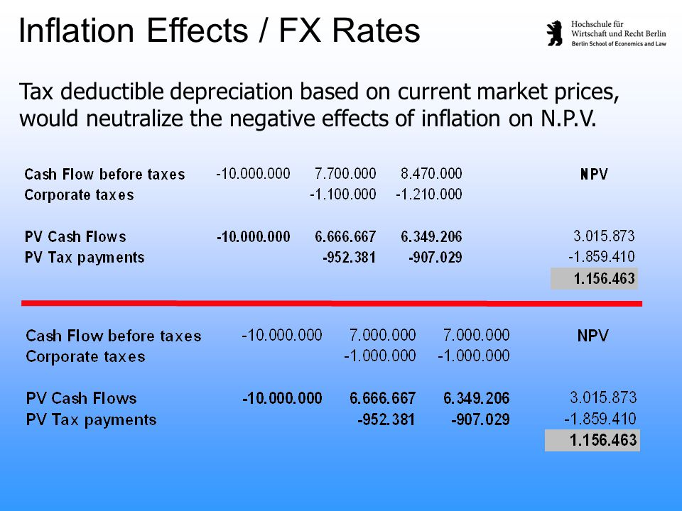 Tax deductible depreciation based on current market prices, would neutralize the negative effects of inflation on N.P.V. Inflation Effects / FX Rates