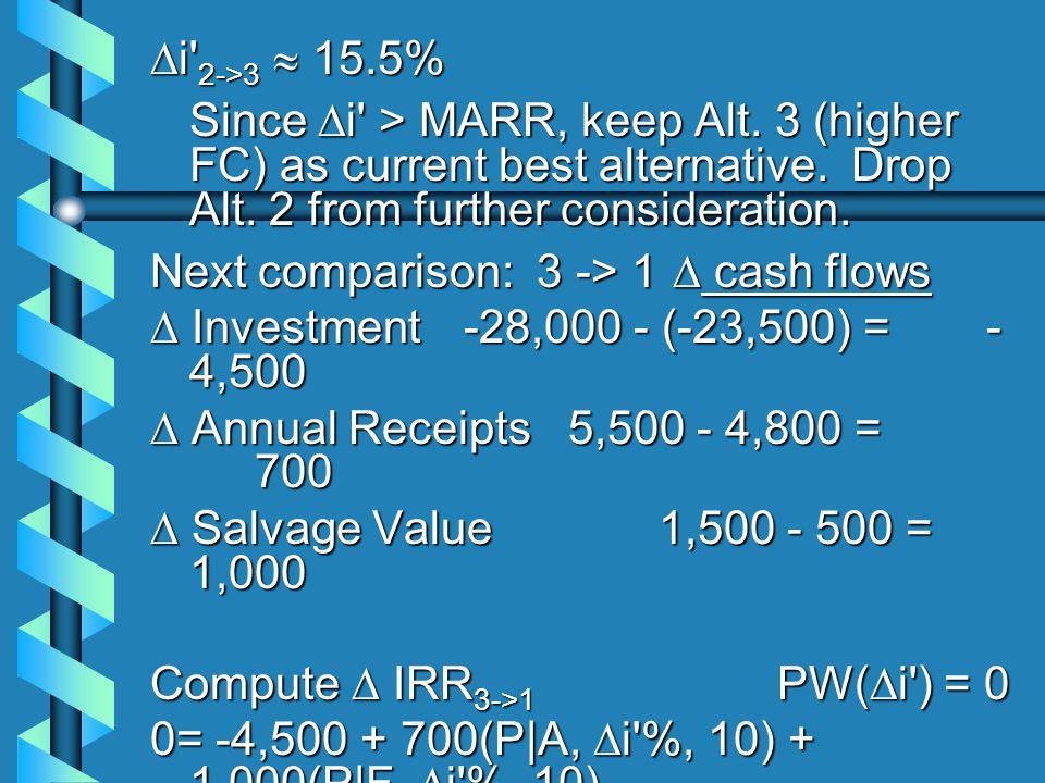  i' 2->3  15.5% Since  i' > MARR, keep Alt. 3 (higher FC) as current best alternative. Drop Alt. 2 from further consideration. Next comparison: 3 -
