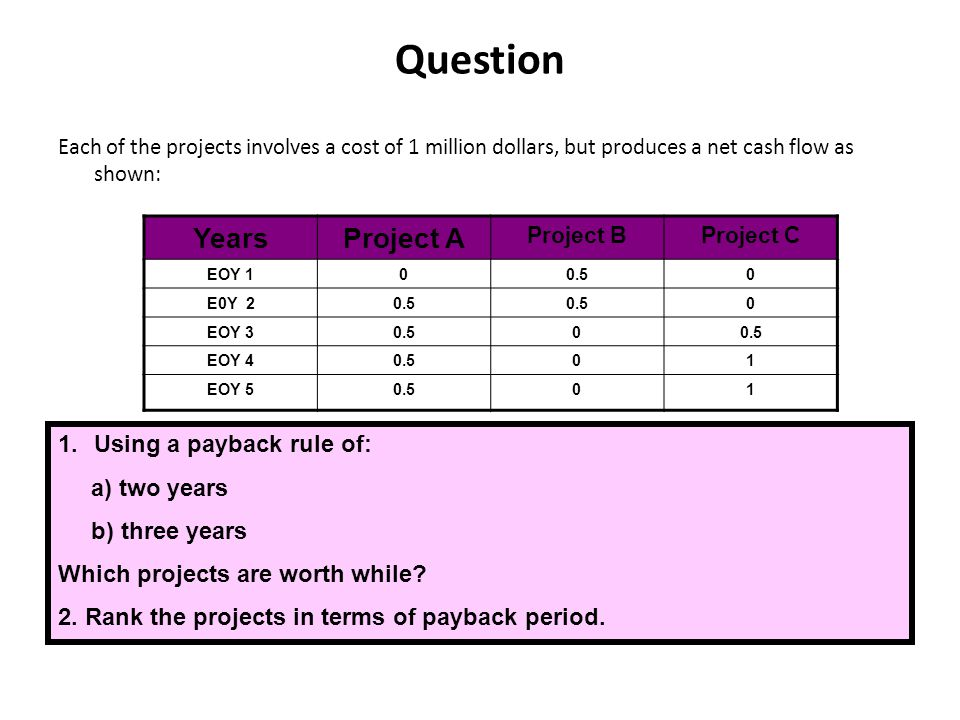 Question Each of the projects involves a cost of 1 million dollars, but produces a net cash flow as shown: YearsProject A Project BProject C EOY 100.50 E0Y 20.5 0 EOY 30.50 EOY 40.501 EOY 50.501 1.Using a payback rule of: a) two years b) three years Which projects are worth while.