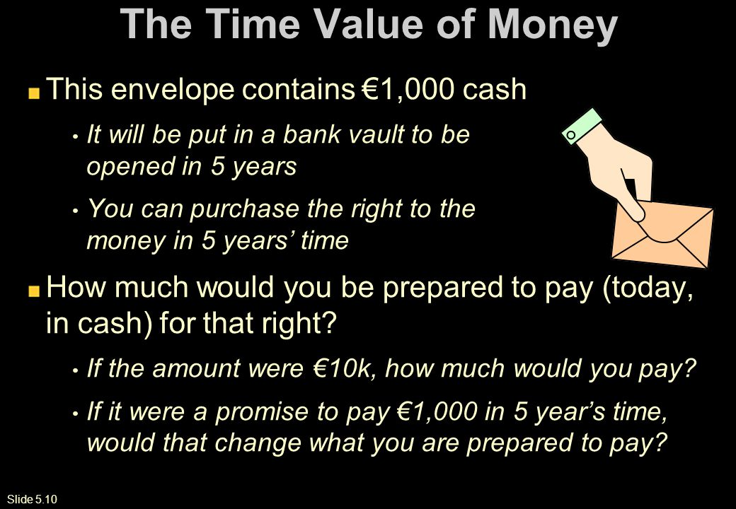 Slide 5.10 The Time Value of Money This envelope contains €1,000 cash It will be put in a bank vault to be opened in 5 years You can purchase the right to the money in 5 years' time How much would you be prepared to pay (today, in cash) for that right.