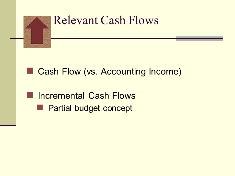 Capital Budgeting Techniques—Net Present Value (NPV) Example Q:Project Alpha has the following cash flows.