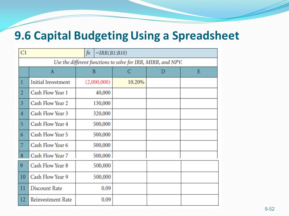 9.6 Capital Budgeting Using a Spreadsheet (continued) 9-52