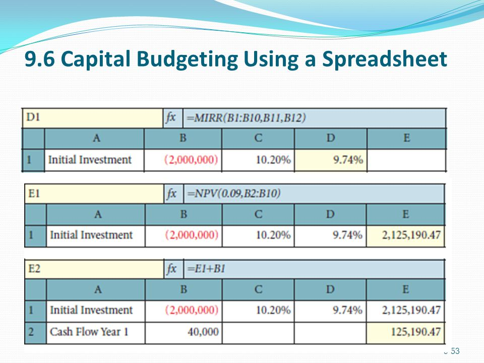 9.6 Capital Budgeting Using a Spreadsheet 9-53
