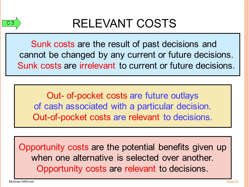 McGraw-Hill/Irwin Slide 20 McGraw-Hill/Irwin Slide 20 Sunk costs are the result of past decisions and cannot be changed by any current or future decisions.