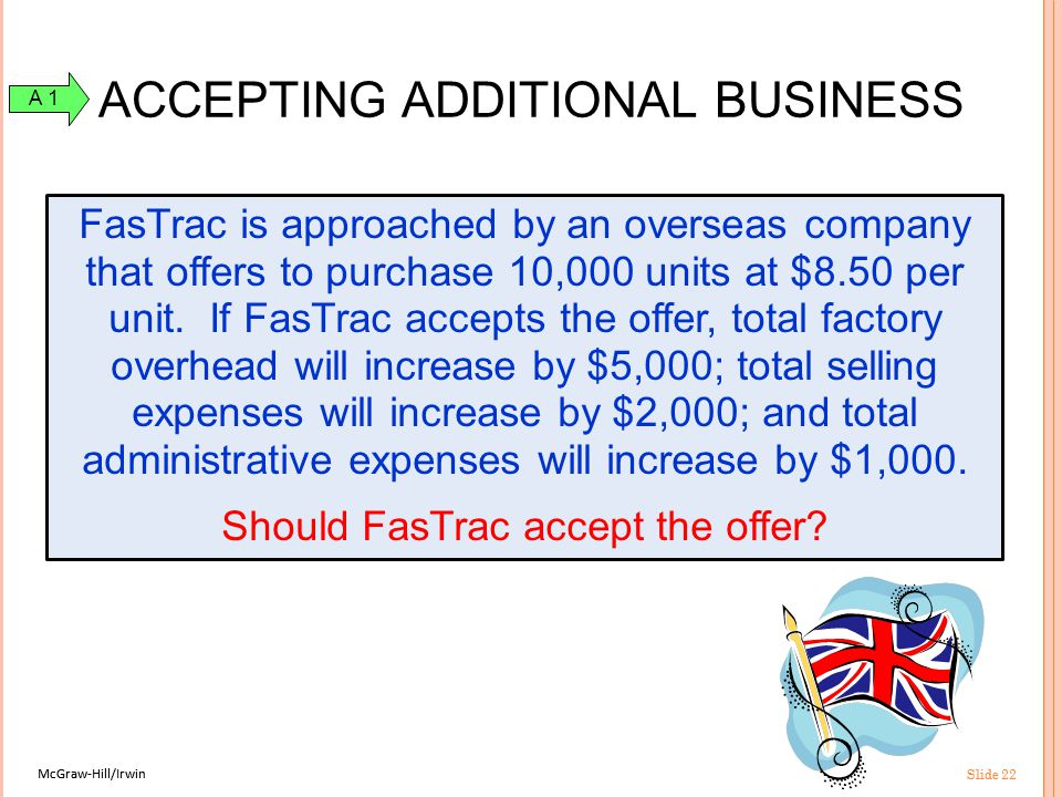 McGraw-Hill/Irwin Slide 22 McGraw-Hill/Irwin Slide 22 ACCEPTING ADDITIONAL BUSINESS A 1 FasTrac is approached by an overseas company that offers to purchase 10,000 units at $8.50 per unit.