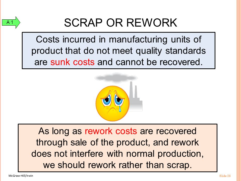 McGraw-Hill/Irwin Slide 28 McGraw-Hill/Irwin Slide 28 SCRAP OR REWORK As long as rework costs are recovered through sale of the product, and rework does not interfere with normal production, we should rework rather than scrap.