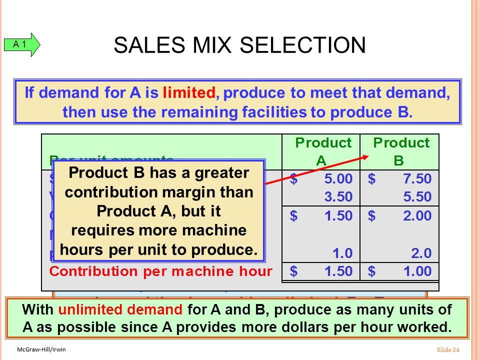 McGraw-Hill/Irwin Slide 34 McGraw-Hill/Irwin Slide 34 If each product requires the same time to make, and the demand is unlimited, FasTrac should produce only Product B.