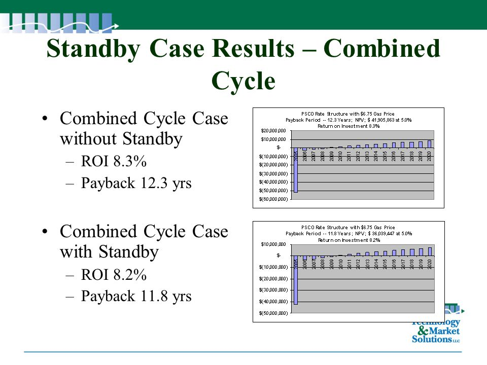 Standby Case Results – Combined Cycle Combined Cycle Case without Standby –ROI 8.3% –Payback 12.3 yrs Combined Cycle Case with Standby –ROI 8.2% –Payb