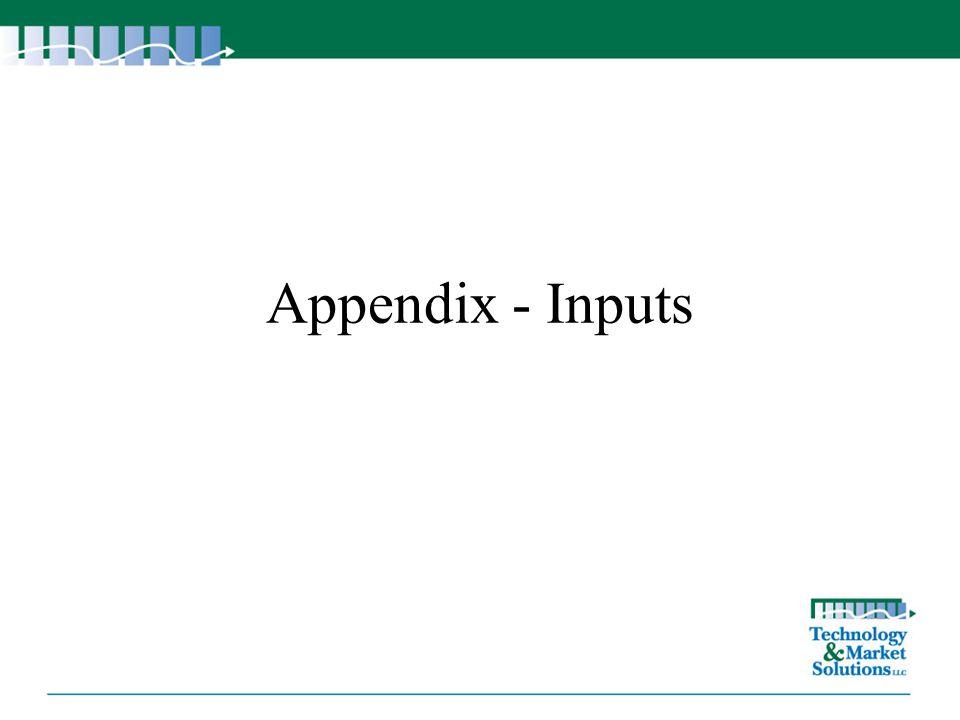 Appendix - Inputs