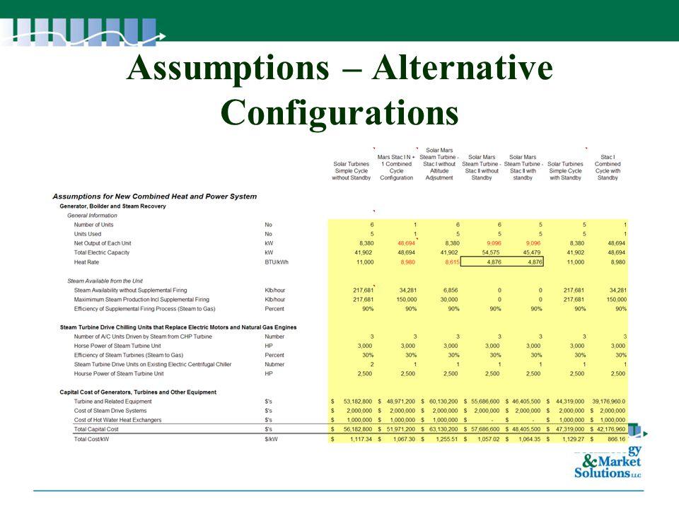 Assumptions – Alternative Configurations