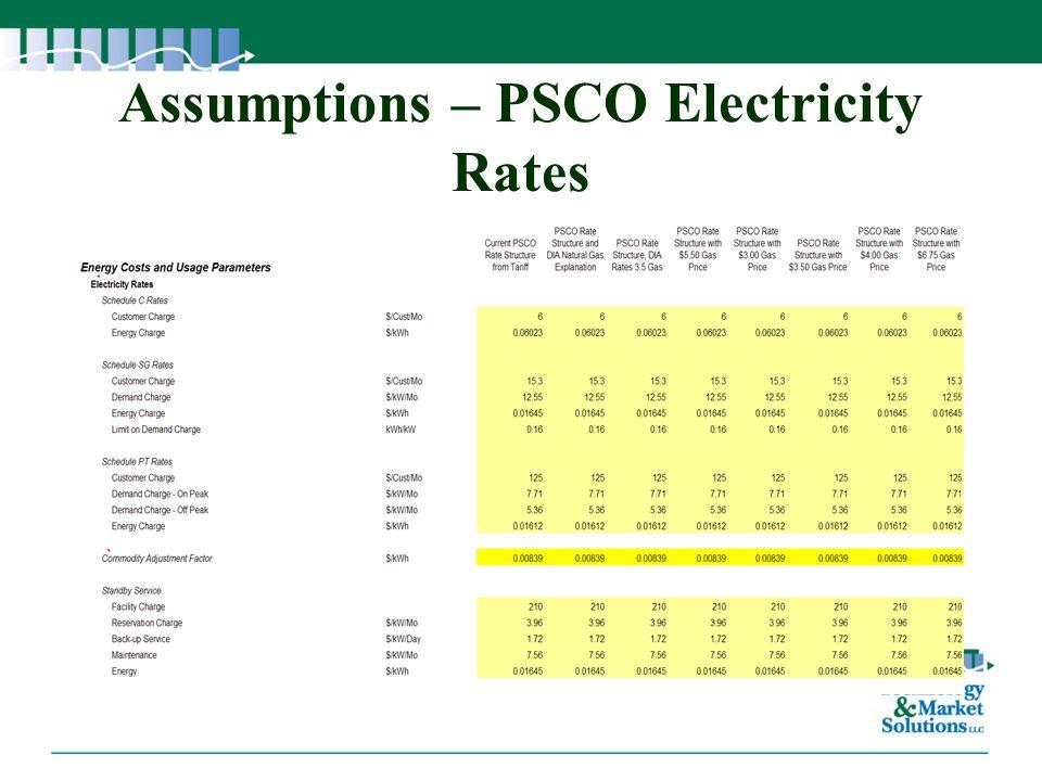 Assumptions – PSCO Electricity Rates