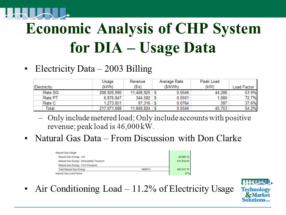 Economic Analysis of CHP System for DIA – Usage Data Electricity Data – 2003 Billing –Only include metered load; Only include accounts with positive r